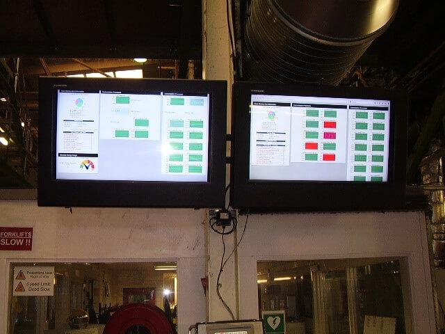 signalisation numérique pour afficher les indicateurs de performance